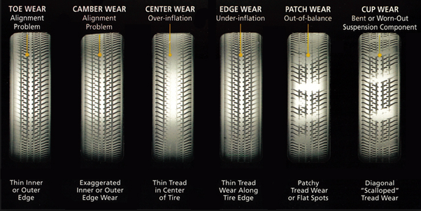Getting the most life out of your tires